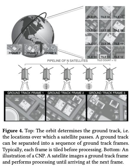OEC Fig 4
